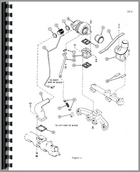 Ford Industrial Engine Manuals Ford Tractor 3 Cylinder