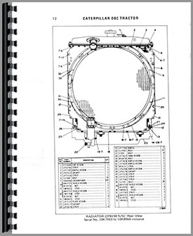 Caterpillar Engine Gaskets Caterpillar Engine Oil Cap
