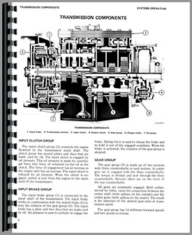 Caterpillar 7155 Truck Transmission Service Manual