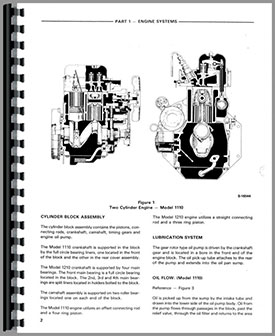 Ch20qs Power King Tractor Wiring Diagram, Ch20qs, Get Free