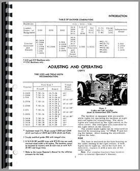 International Harvester 3414 Backhoe Attachment Operators