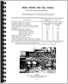 Farmall 656 Tractor Operators Manual