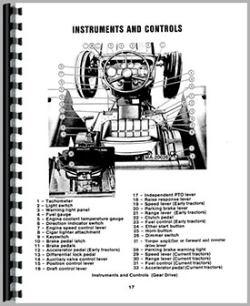 International Harvester 884 Tractor Operators Manual