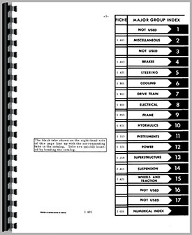 International Harvester 986 Tractor Parts Manual