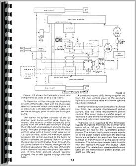 New Holland L555 Skid Steer Service Manual