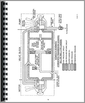 New Holland L775 Skid Steer Service Manual