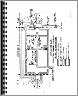 Engine Rebuild Machine Shop Equipment Engine Valves Wiring