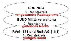 rustag1