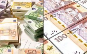 أسعار صرف العملات الأجنبية مقابل الدرهم لليوم الثلاثاء