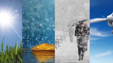 Photo of توقعات مديرية الأرصاد الجوية الوطنية لحالة الطقس غدا الخميس