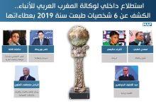 Photo of استطلاع داخلي لوكالة المغرب العربي للأنباء: الكشف عن 6 شخصيات طبعت سنة 2019 بعطاءاتها