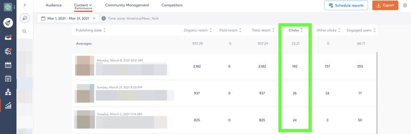 Facebook click metrics