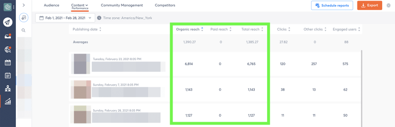Facebook metrics - reach per post