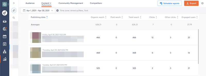 Facebook post performance metrics