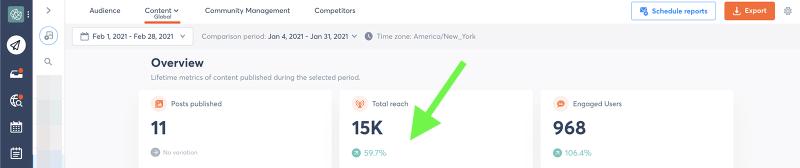 Facebook reach metrics