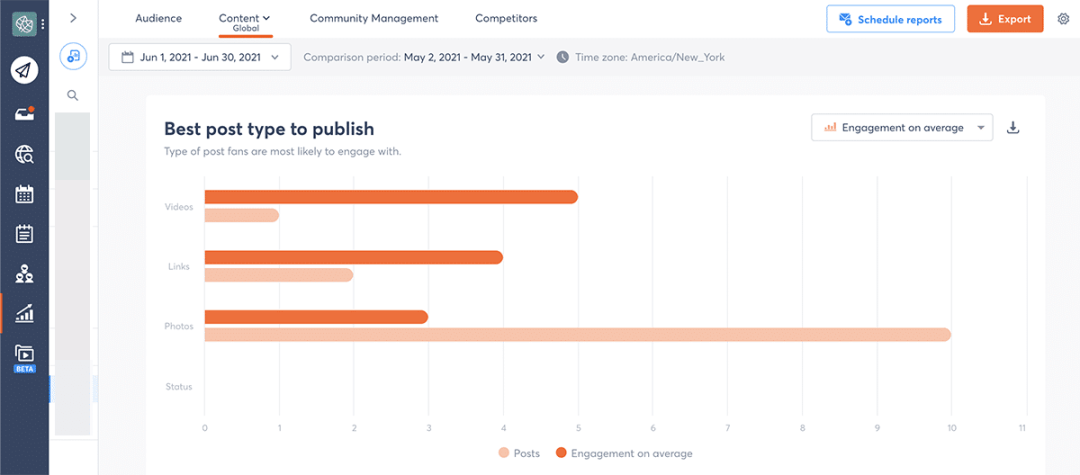 Agorapulse publishing recommendations - best post type