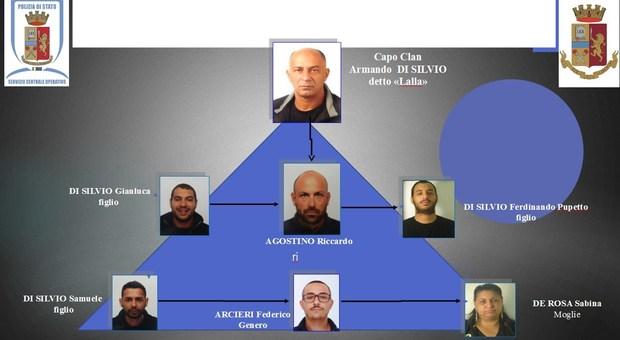 La Regione Lazio parte civile nel processo al clan Di Silvio
