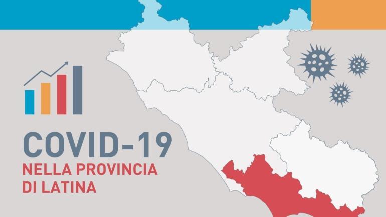 Provincia di Latina. Gli infettati e i decessi da Coronavirus di oggi 20 novembre 2020