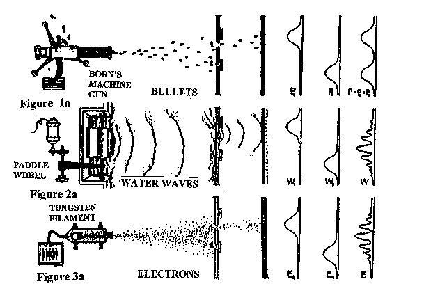 La grande énigme de la physique quantique bientôt résolue