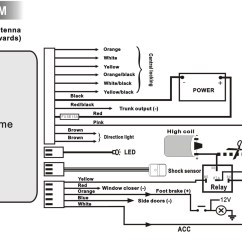 Code Alarm Ca5051 Wiring Diagram 2016 Subaru Wrx Radio Priority Shipping Car Security Keyless Entry System