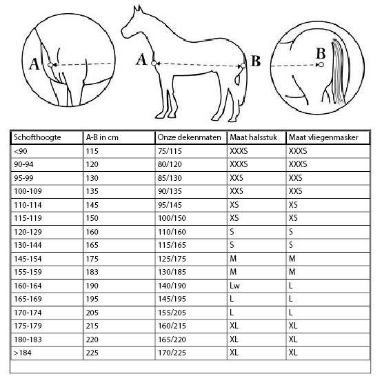 Maten paardendekens en passing