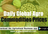 Daily global Agro commodities prices