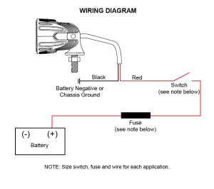 ACI OffRoad LED Lights | Instructions and Wiring Diagram