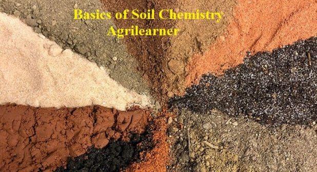Basics of Soil Chemistry