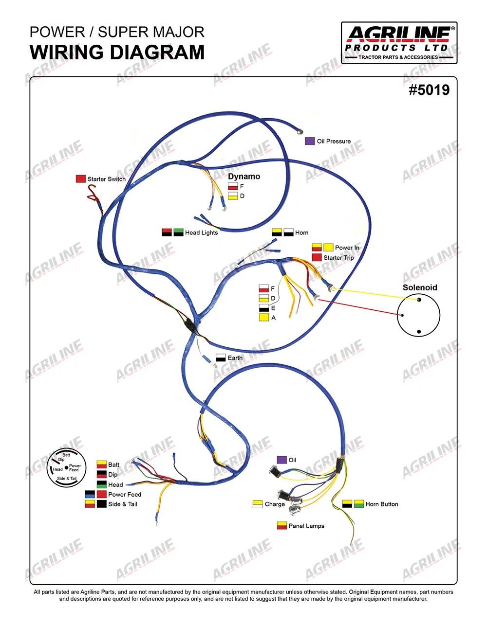 medium resolution of fordson dexta wiring diagram wiring diagram fordson major wiring diagram fordson major wiring diagram