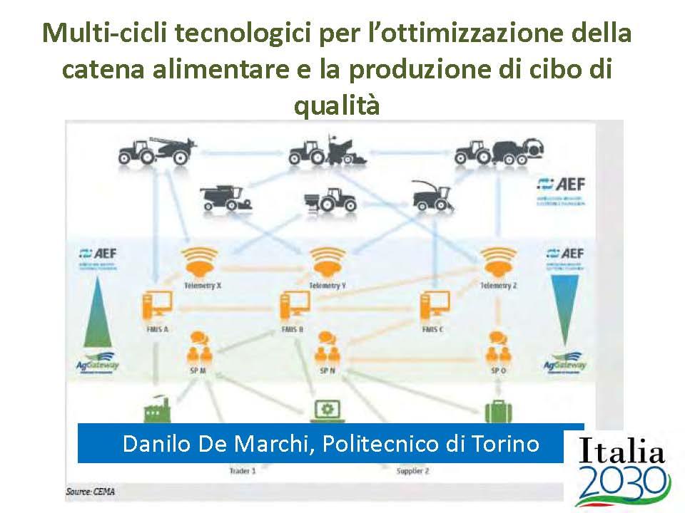 11 Agronetwork News Progetto LUISS - MiSE innovazioni circolari Cicli catena alimentare