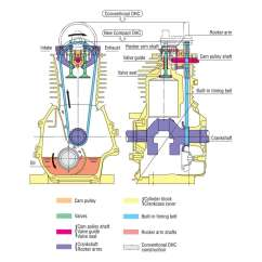 Schematic Diagram Of Mass Spectrometer Wiring For Tekonsha Voyager Brake Controller Primus Iq A Gc Get Free Image About