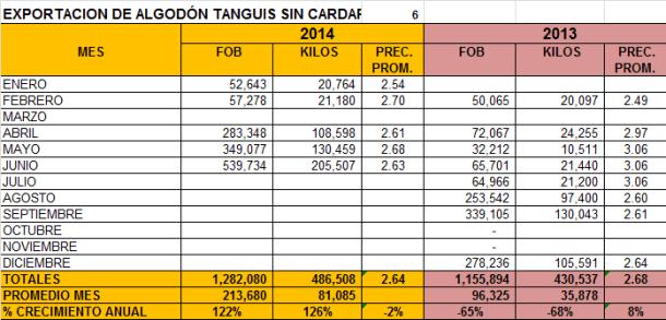 0ALGODON1