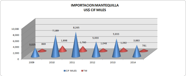 000MANTEQUILLA1