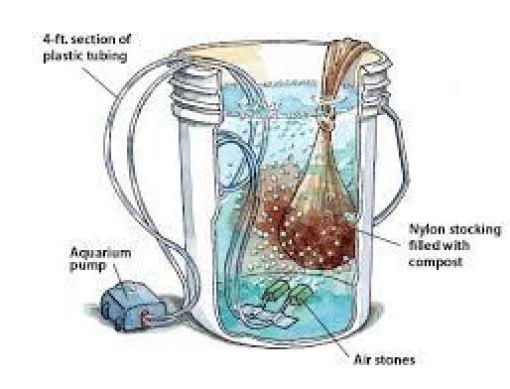 material para hacer tea compost