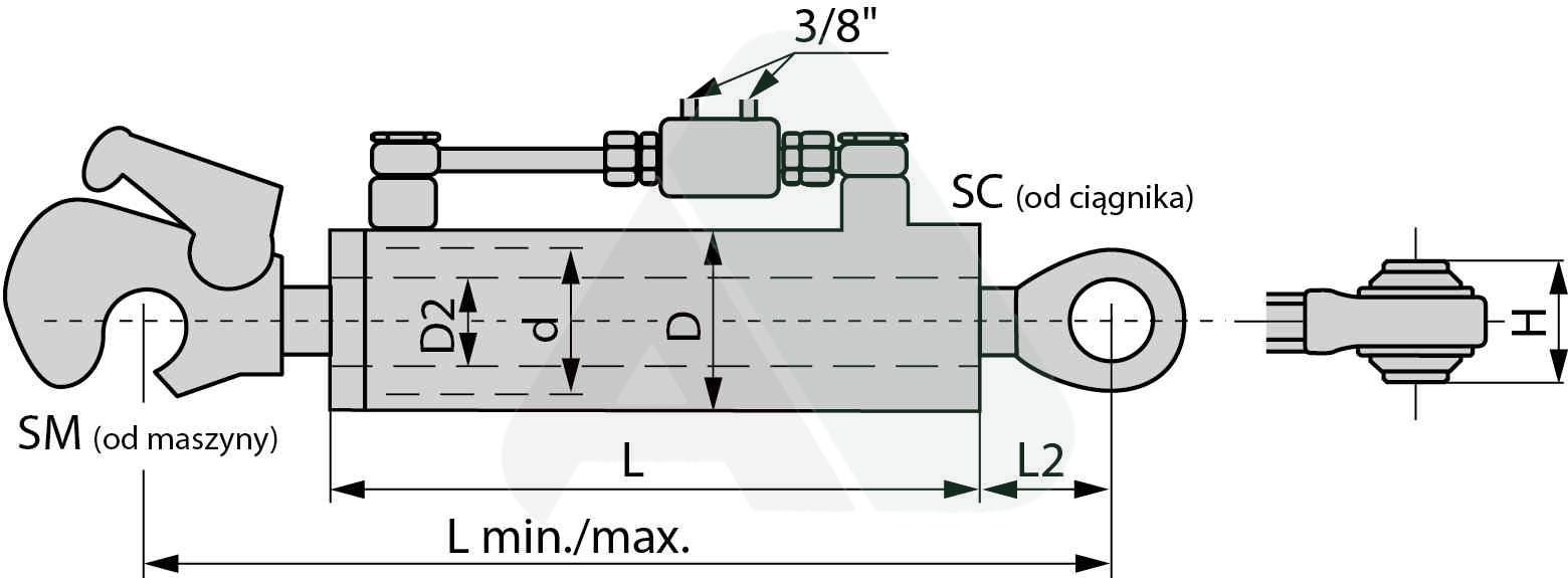 Platforma SolexB2B