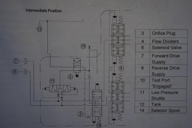 case ih 2388 wiring diagram ford s max international combine diagrams navistar parts ...