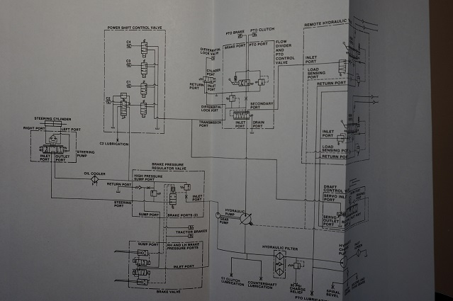 System Wiring Diagram Manual Engine Schematics And Wiring Diagrams