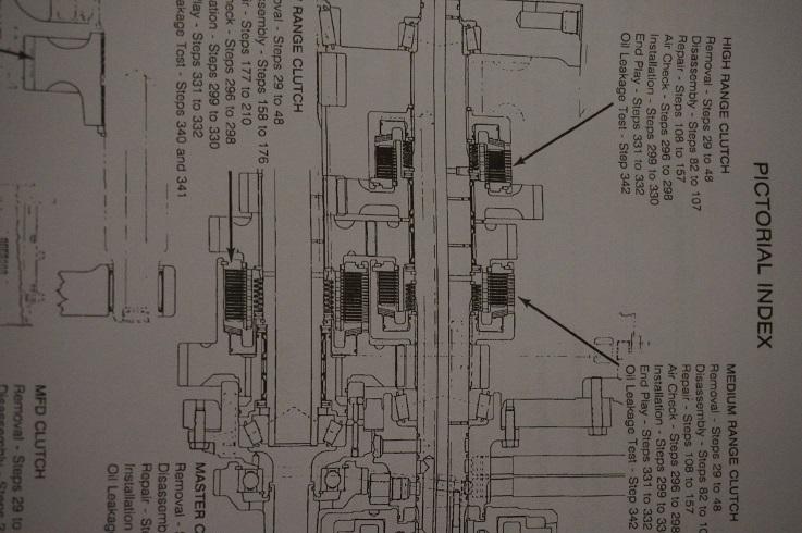 Terex Wiring Harness Free Download Wiring Diagram Schematic