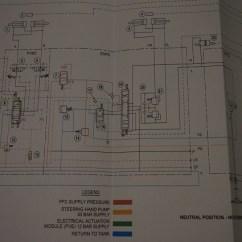 Case Tractor Wiring Diagram 1993 Nissan 240sx Radio Steiger 335 385 435 485 535 Service Workshop Manual Repair 87740900