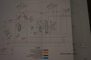 Case Steiger 335 385 435 485 535 Tractor Service Workshop Manual Repair 87740900