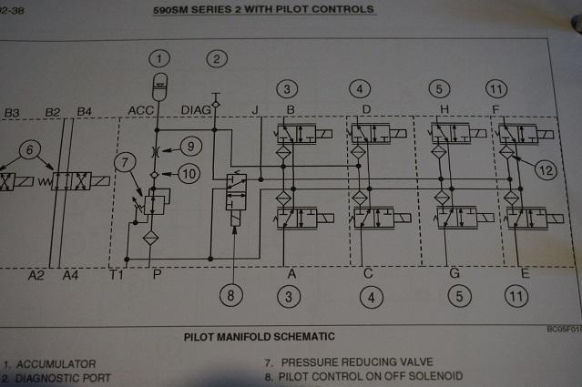 Strat Wiring Schematic With Parts Free Download Wiring Diagram