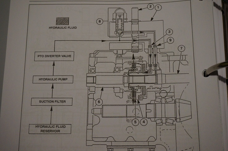 Hydraulic Motor Wiring Diagram Motor Repalcement Parts And Diagram