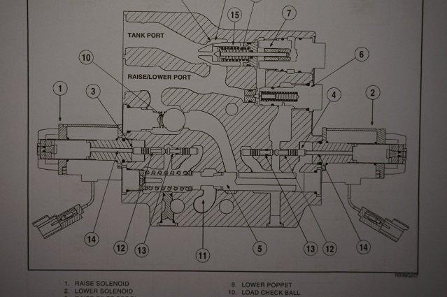 Rod Brake System Diagram On General Electric Motor Wiring Diagram