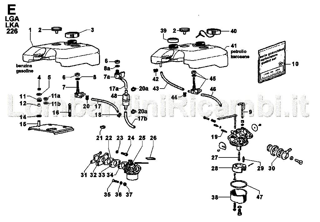 Manuale motore lombardini lga 225