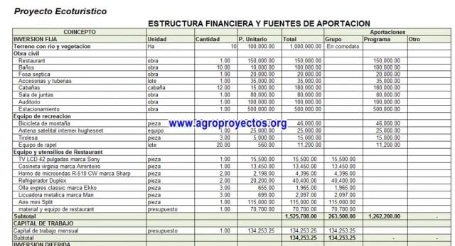 Corrida Financiera de Proyecto Ecoturistico