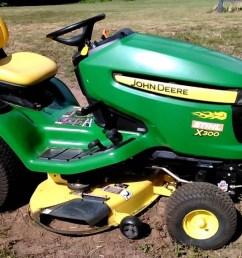 john deere updates their x300 u0026 x500 series lawn mowers john deere x500 mower blades [ 1280 x 720 Pixel ]