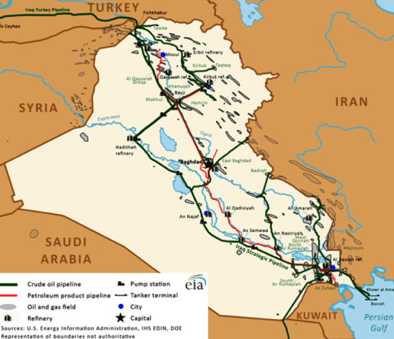 Iraqi Oil and Natural Gas Infrastructure