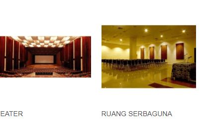 Mengunjungi Gedung Teater Usmar Ismail