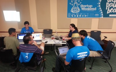 Yo! App – creating a business from conception to funding in 24 hours at Startup Weekend West Palm Beach