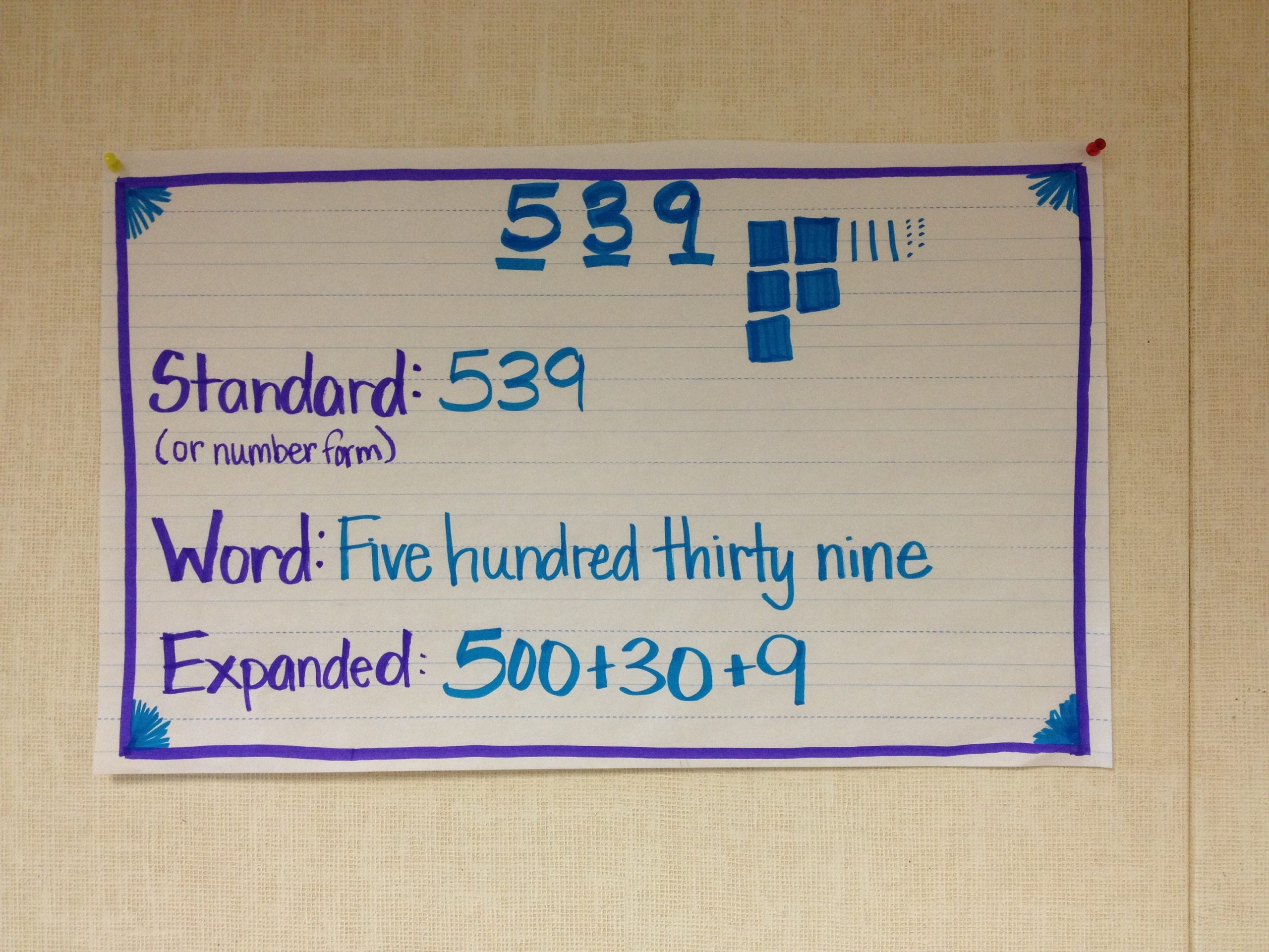 Standard Form Word Form Expanded Form Anchor Chart Seven